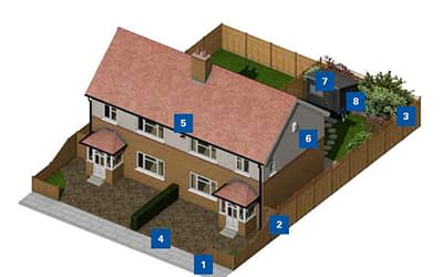Protect your home by securing your garden